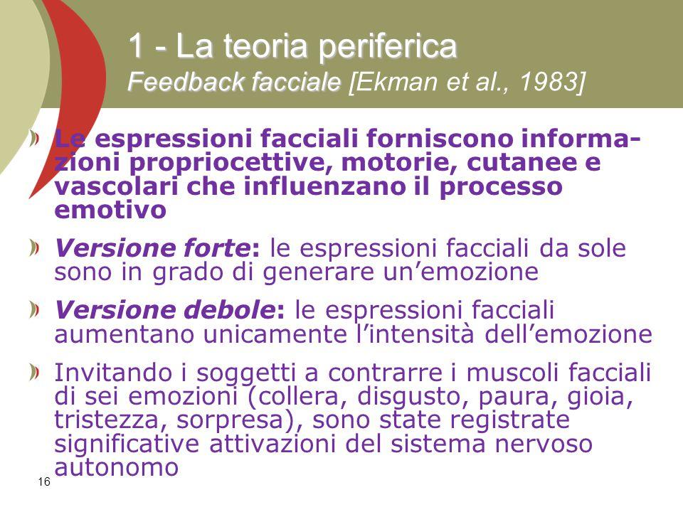 1 - La teoria periferica Feedback facciale [Ekman et al., 1983]